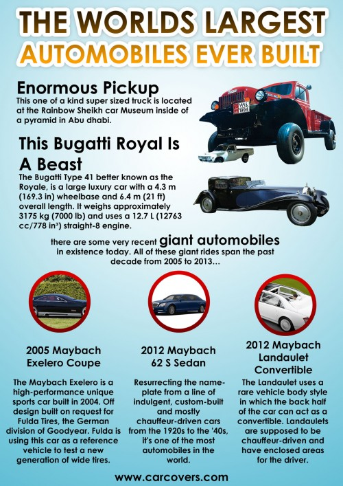 The Largest Automobiles In The World