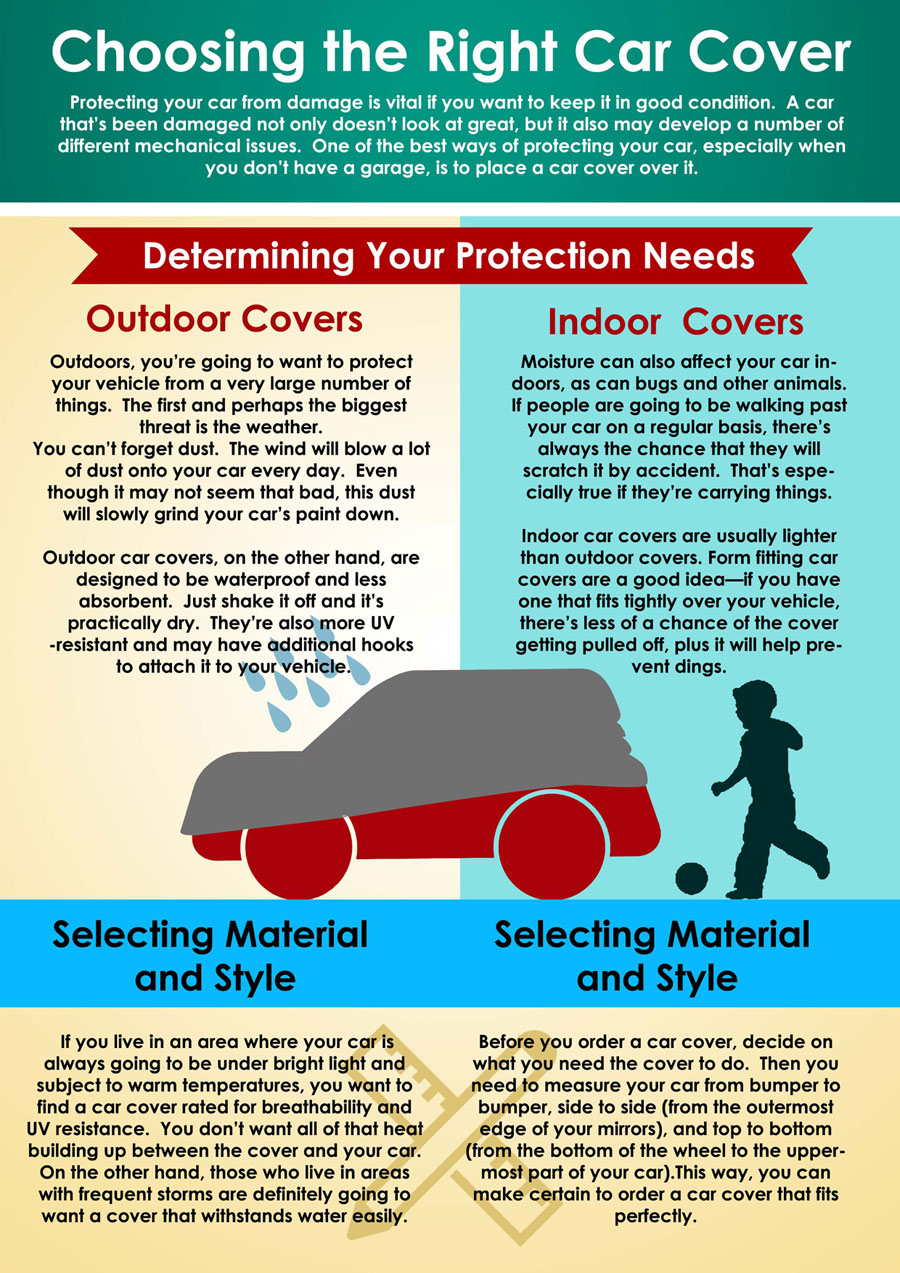 Choosing the right car cover