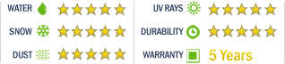 Weathershield HD Cover Rating
